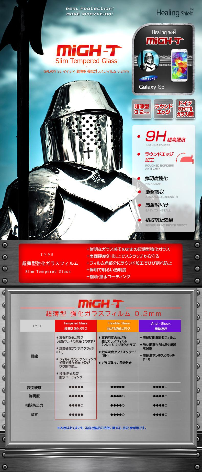 GALAXYS5ガラスフィルムマイティ 超薄型強化ガラスフィルム
