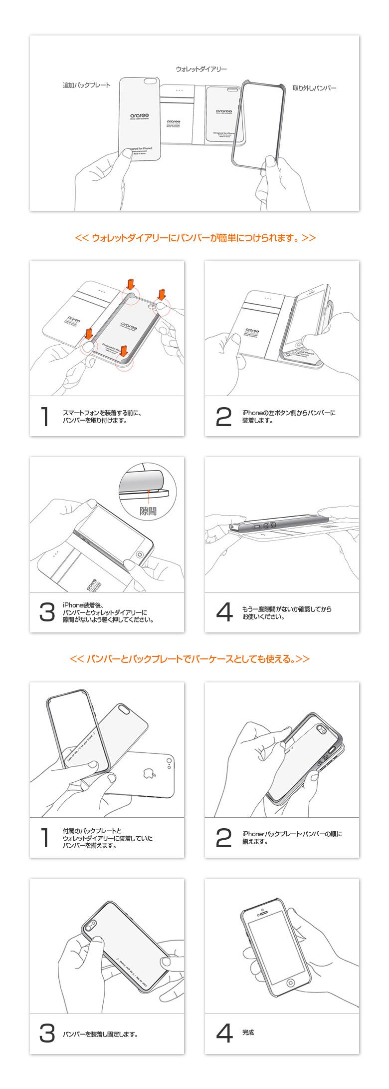 取扱い方法iPhone5/5s ケースHybrid Neat Diary  (ハイブリッドニートダイアリー )