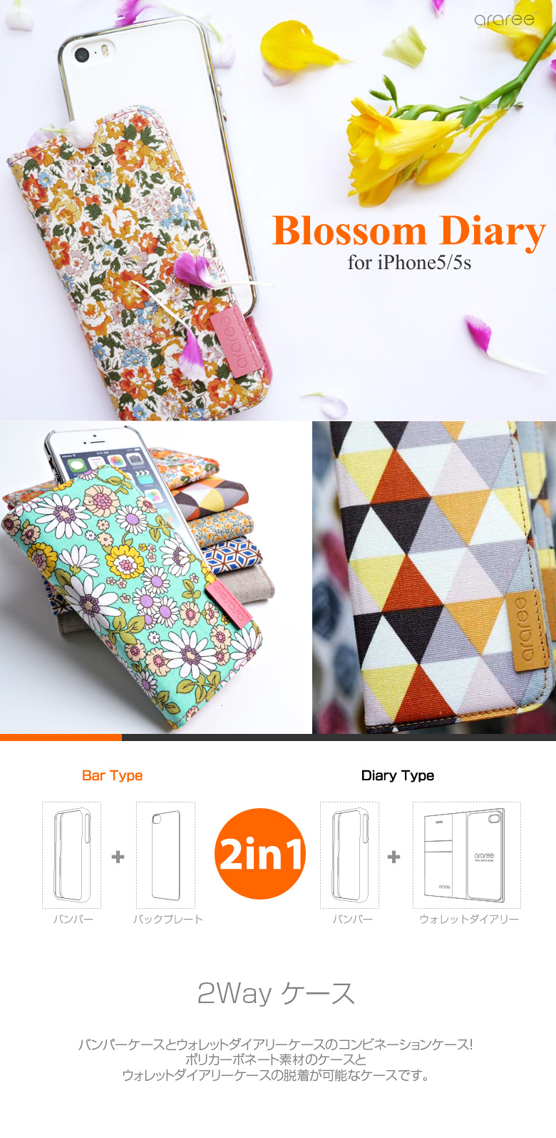 商品特徴 iPhone5/5s ケースBlossom Diary (ブロッサムダイアリー)