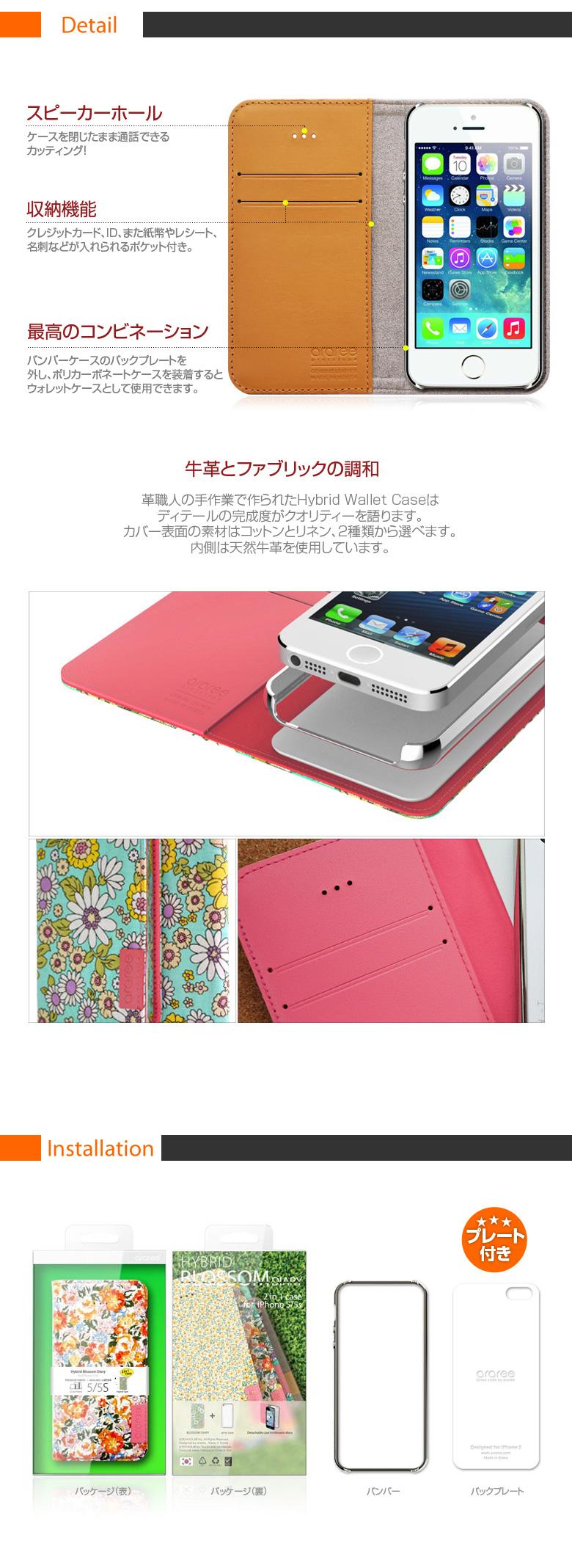 商品詳細iPhone5/5s ケースBlossom Diary (ブロッサムダイアリー)