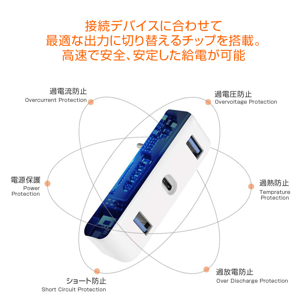 HyperDrive(ハイパードライブ) Apple 61W USB-C電源アダプタ用USB-C Hub 接続デバイスに合わせて最適な出力に切り替えるチップを搭載。高速で安全、安定した給電が可能です。