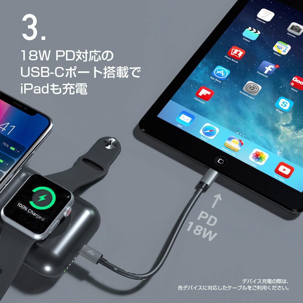 18W PD対応のUSB-Cポート搭載でiPadも充電