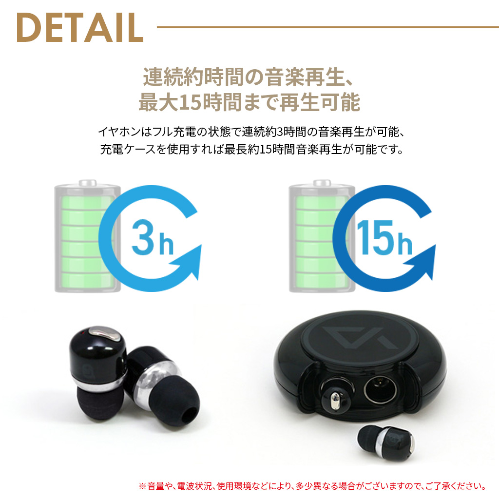 保護回路設計