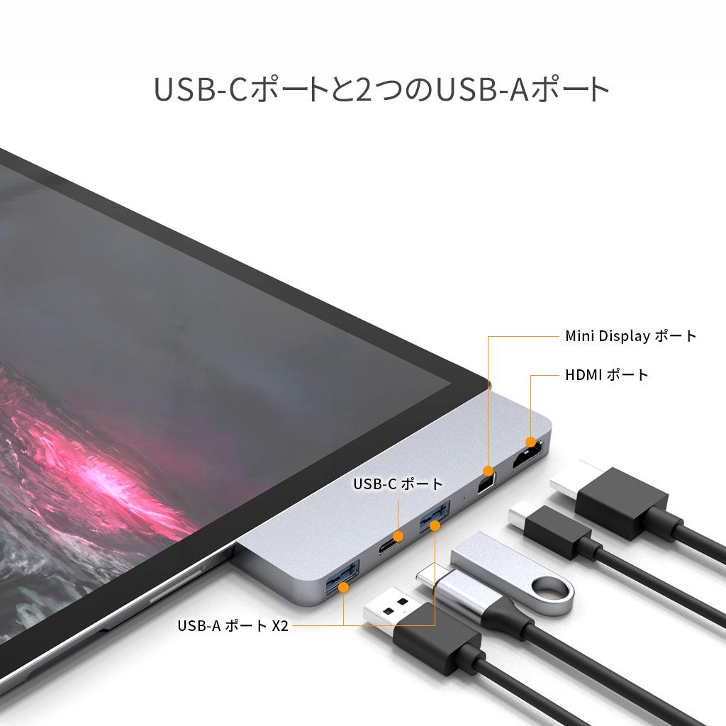 USB-Cポートと2つのUSB-Aポート