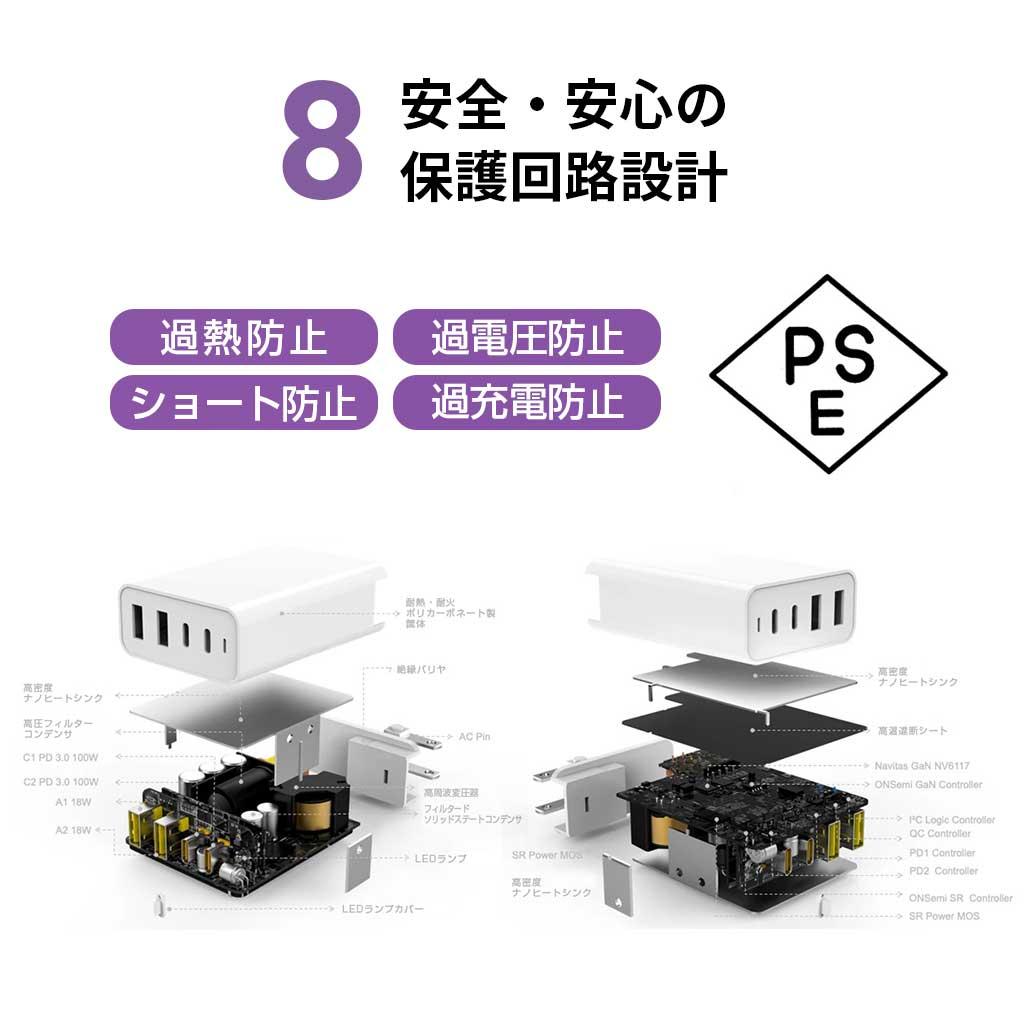 安全・安心の保護回路設計