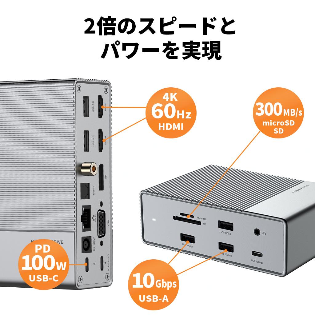 HDMI出力は4K60Hzをサポート