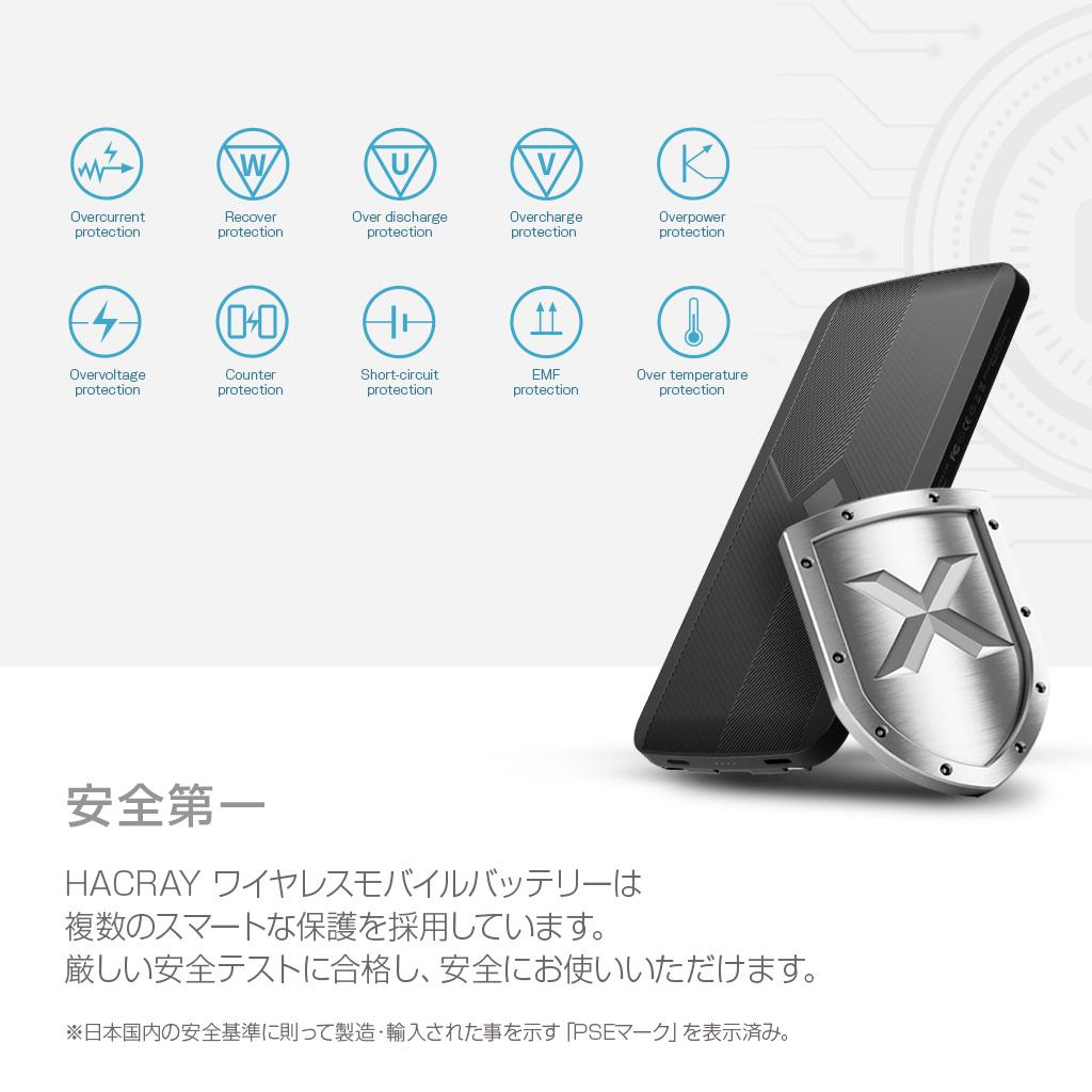 microUSBケーブル(Lightningコネクタ付き)、バッテリーチャージ用ケーブル、USB Type-Cケーブル内蔵