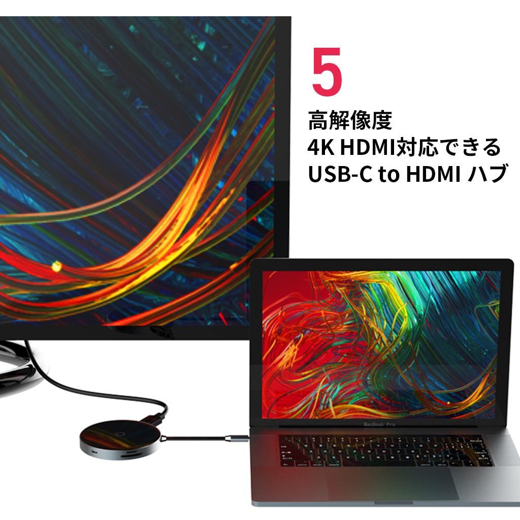 高解像度4K HDMI対応できるUSB C to HDMI ハブ