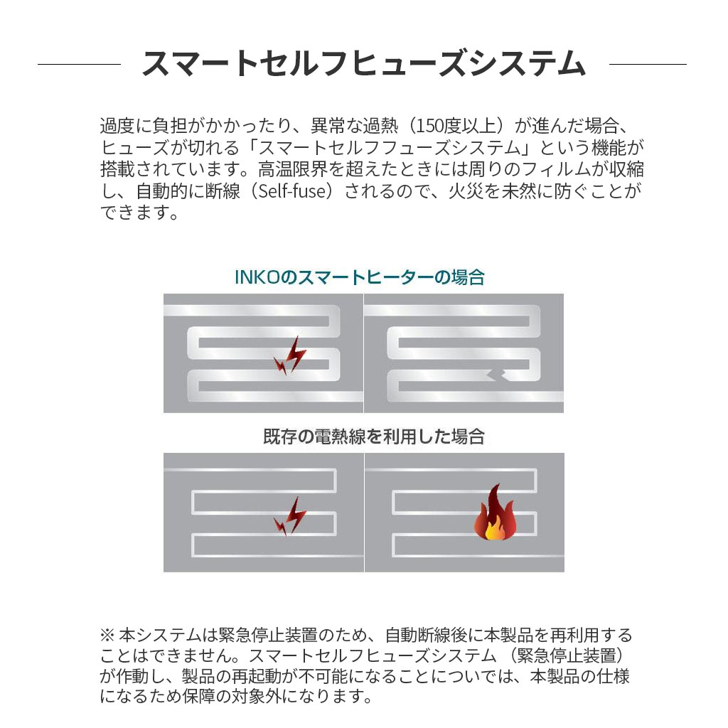 スマートセルフヒューズシステムで火災を防止