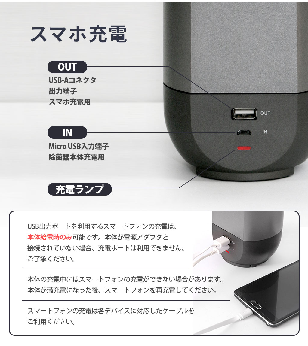 LINK(リンク)UVオゾンスマホ除菌器は使い方簡単