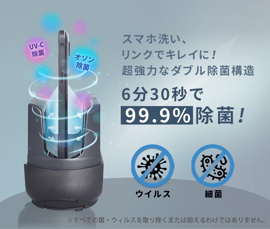 6分30秒で99.9%除菌するLINK(リンク)