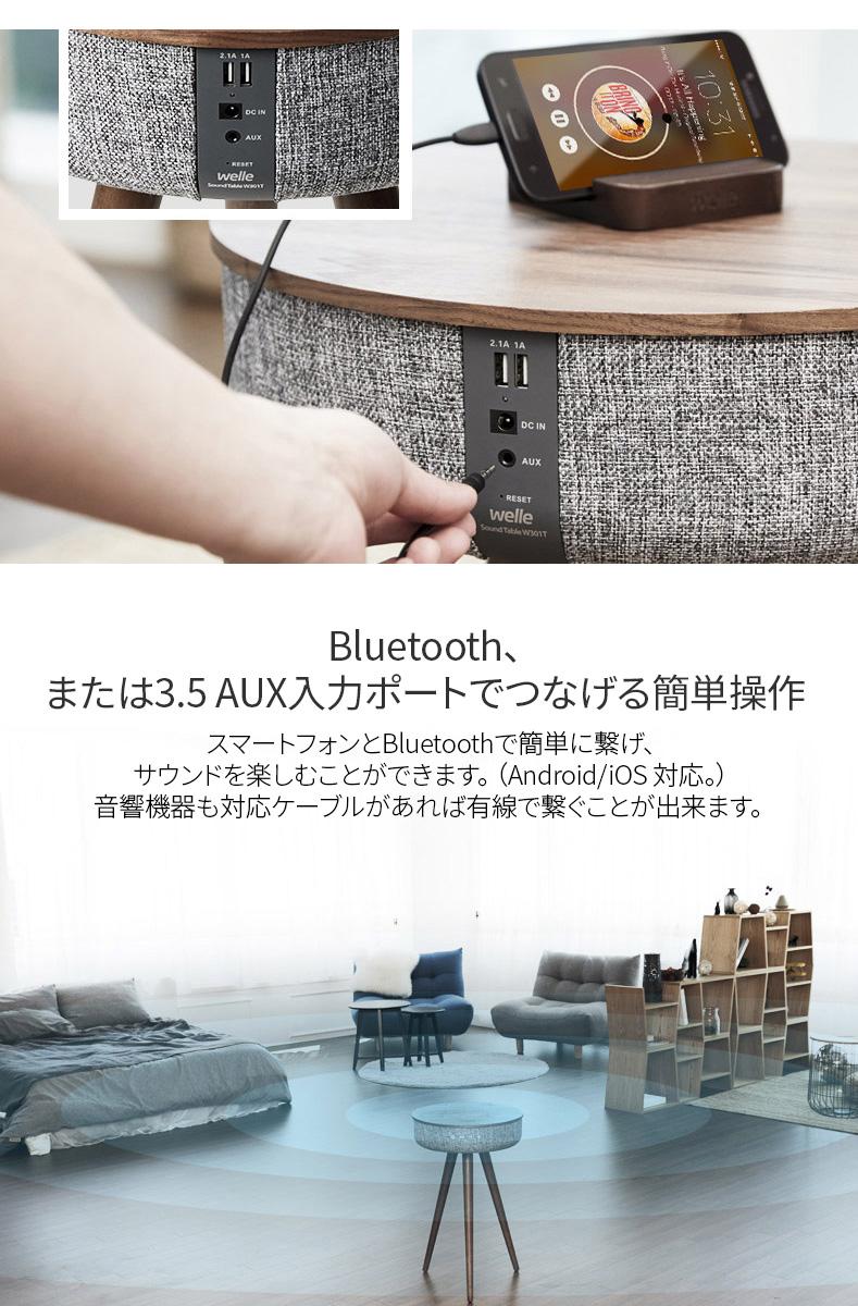 Bluetooth、または3.5 AUX入力ポートでつなげる簡単操作