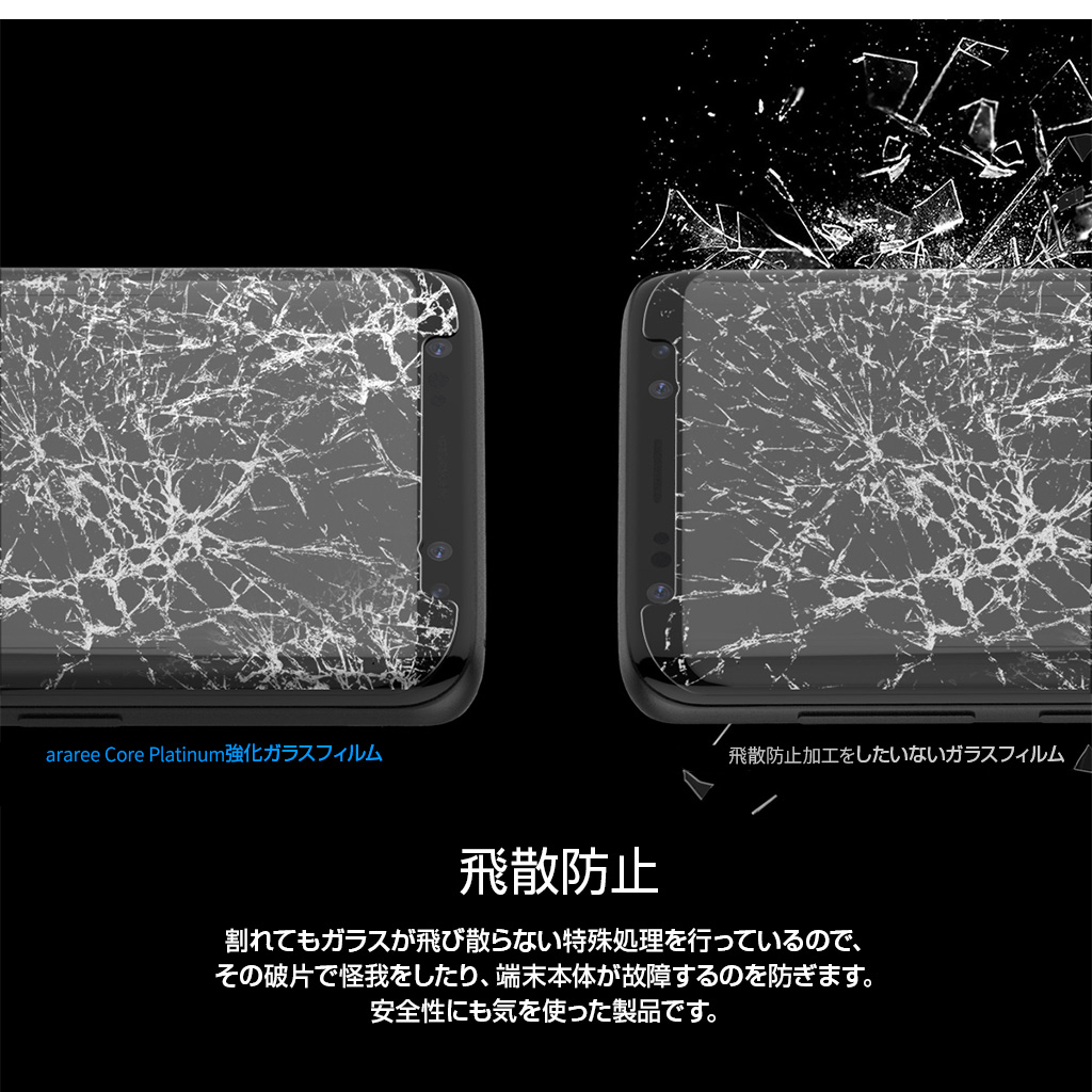 Core Platinum(アラリー コアプラチナム)ギャラクシー エスナイン 全面保護 液晶保護 強化ガラス