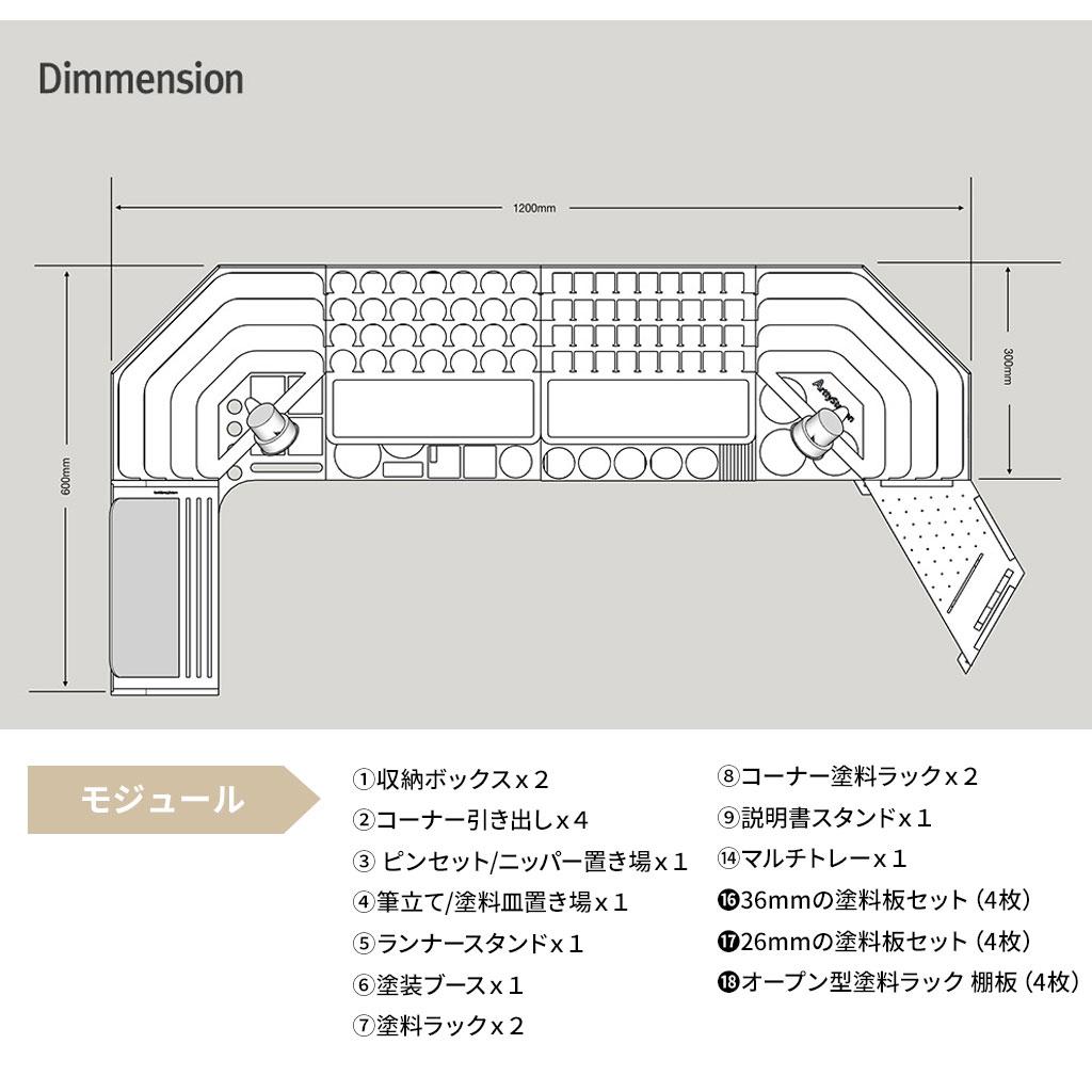 中高密度に区分された板材製品