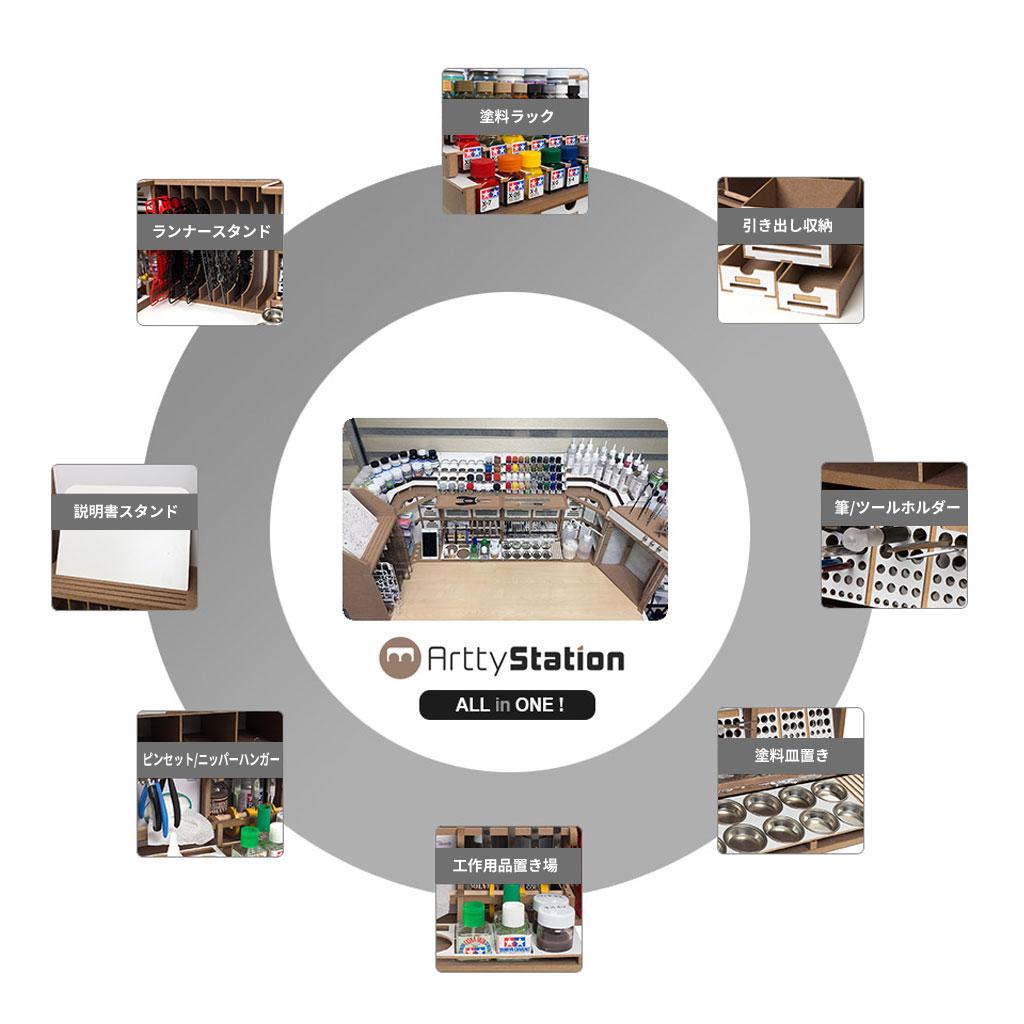 アーティステーション最上位のフラッグシップセット