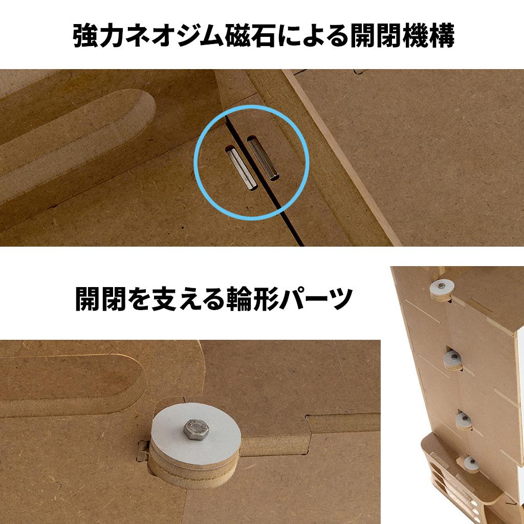 強力ネオジム磁石による開閉機構