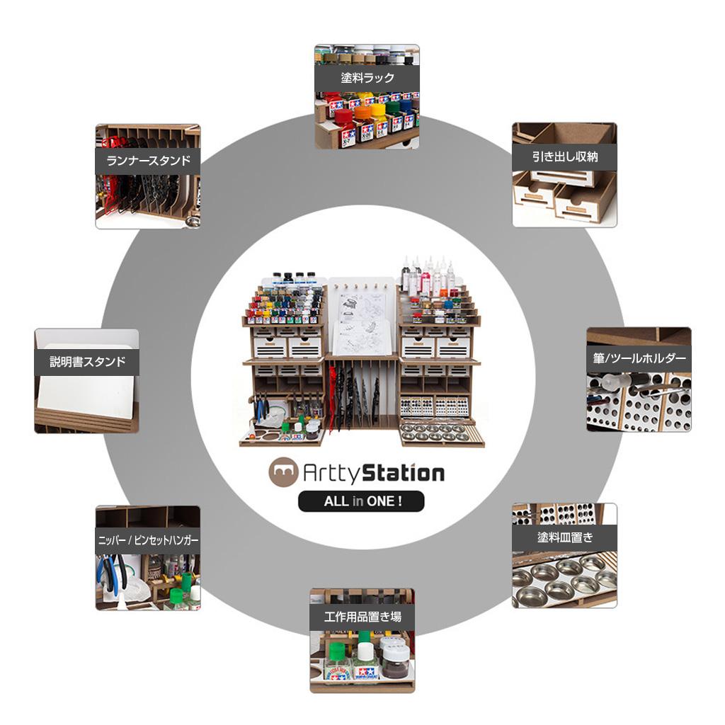 アーティステーション収納力を大幅なセット