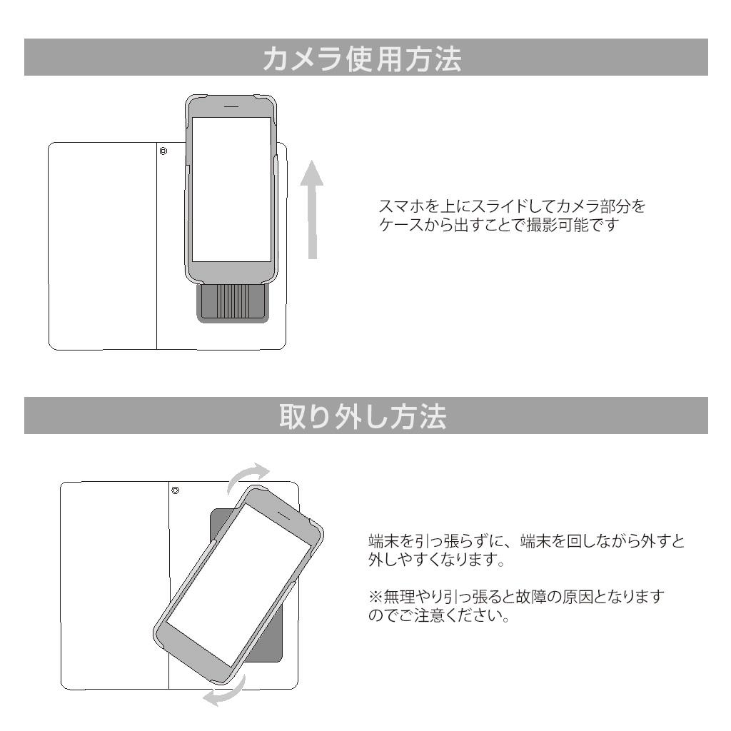 PCケースの取り外し方法・カメラを使用する方法